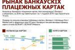 Рынак банкаўскіх плацежных картак