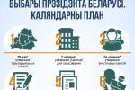 Выбары Прэзідэнта Беларусі. Каляндарны план