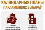 Каляндарныя планы парламенцкіх выбараў