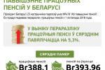 Павышэнне працоўных пенсій у Беларусі
