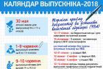 Каляндар выпускніка-2018