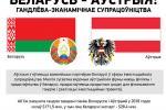 Беларусь - Аўстрыя: гандлёва-эканамічнае супрацоўніцтва