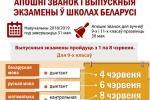 Апошні званок і выпускныя экзамены ў школах Беларусі