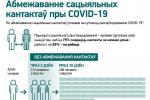Абмежаванне сацыяльных кантактаў пры COVID-19