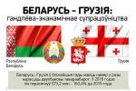 Беларусь - Грузія: гандлёва-эканамічнае супрацоўніцтва
