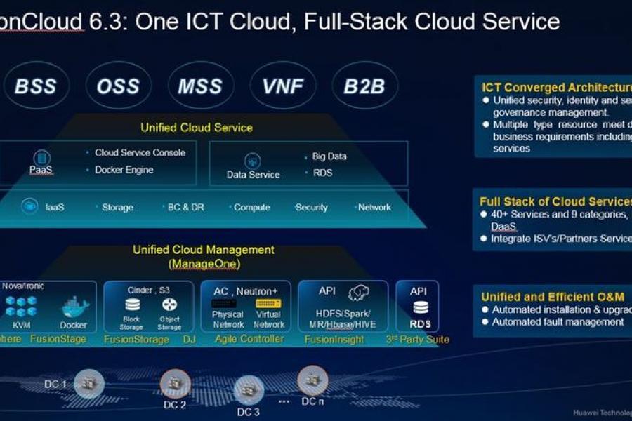 Huawei запускает облачную платформу нового поколения FusionCloud 6.3*